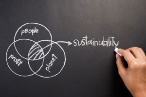 Tracking Sustainability